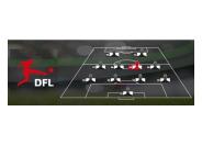 Bundesliga International GmbH sucht eine(n) Manager Licensing (m/w/d)